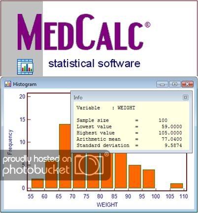MedCalc 18.9.1 Crack